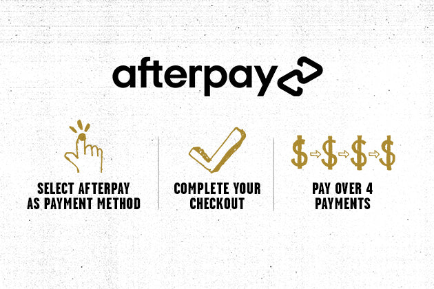 Afterpay Step By Step Guide