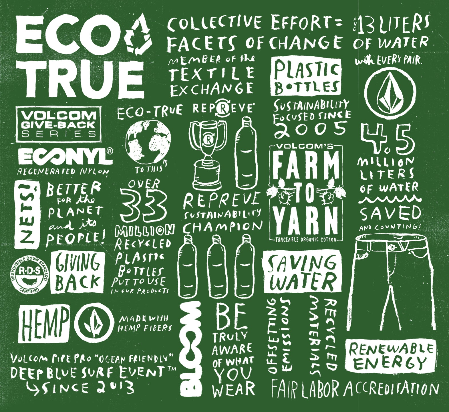 Learn More on how Volcom is staying Eco-True