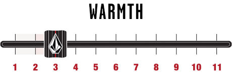 Warmth Rating 3