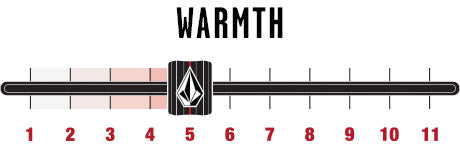 Warmth Rating 5
