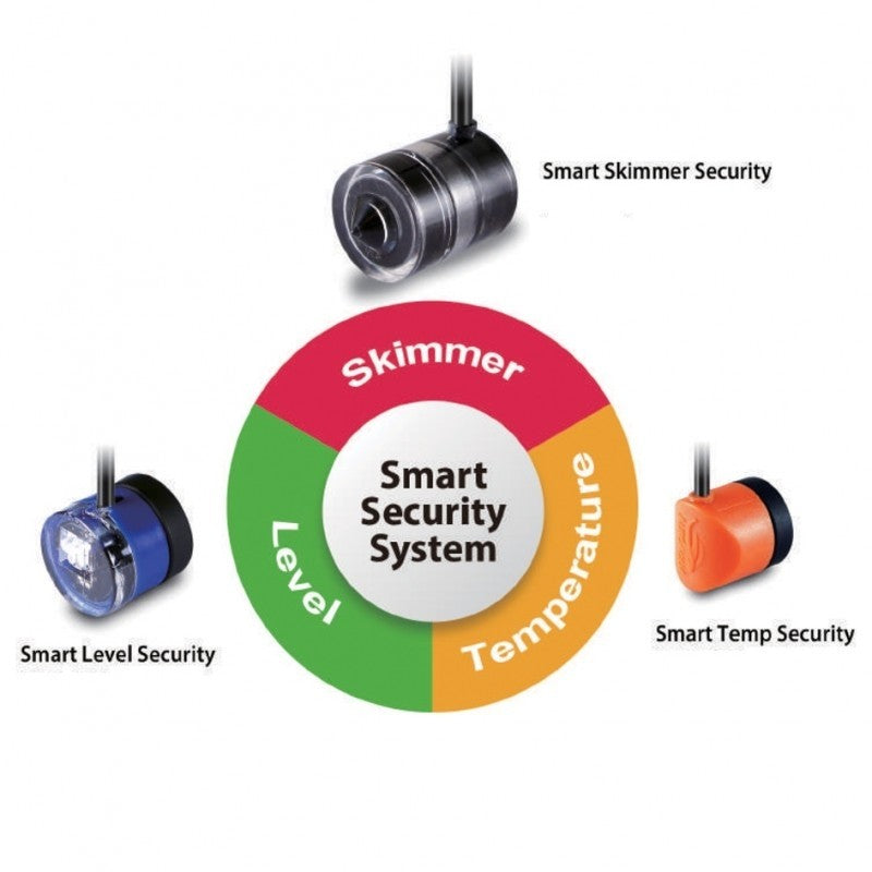 Smart Security Combo Set