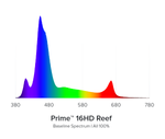 AI Prime 16HD REEF LED Module