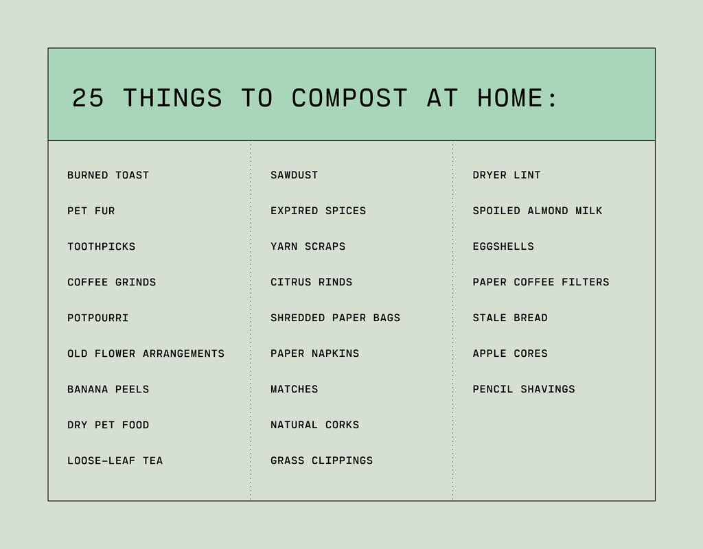 25 Things to Compost At Home