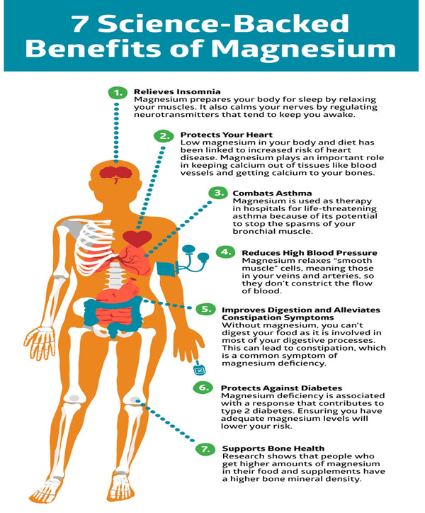 7 Science-Backed Benefits of Magnesum!