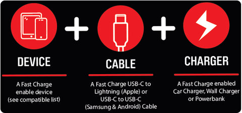 fast-charge-cable-for-smart-devices