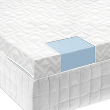 Load image into Gallery viewer, Cooling gel mattress topper