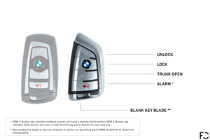 F-Chassis 4-Button Key Fob Upgrade (by Gates Innovations)