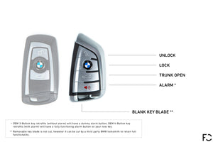 F-Chassis 3-Button Key Fob Upgrade (by Gates Innovations)