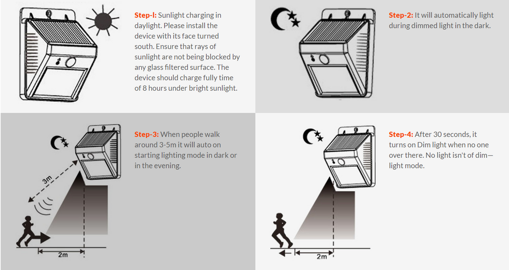 Motion Sensor Solar LED Light – Viral Deals