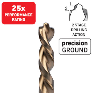 Ruwag Turbo Metal HSS Drill Bit Tip