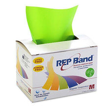 REP Resistive Exercise Bands