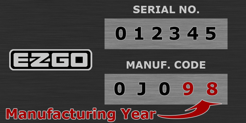 E-Z-GO Serial Number & Manufacturing Code Plate Example | Cart Parts Direct