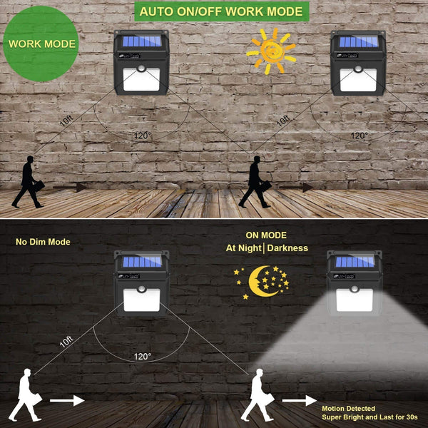 UnTech Solar Motion Sensor 20 LED Wall Light -Pack of 2