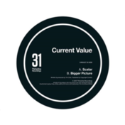 Current value - Scalar