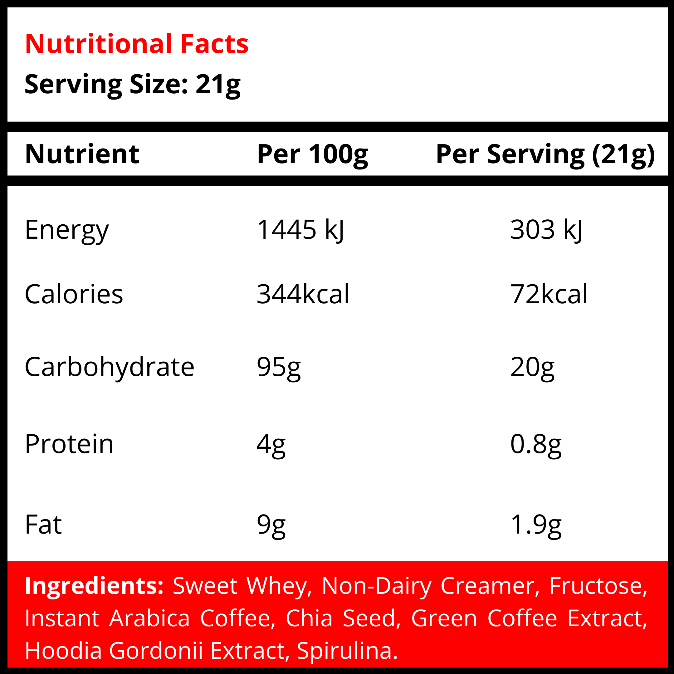 JM Advance | Nutritional Facts