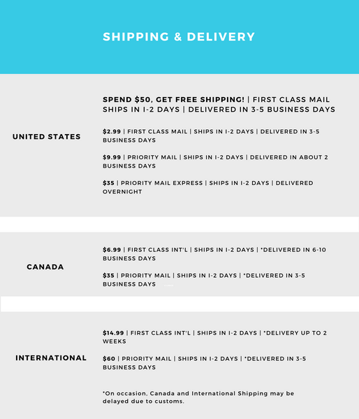 Pawsitive Vibes Shipping