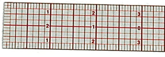 Westcott® C-Thru® Standard Beveled Rulers - Modern School Supplies, Inc.