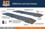 Intercomp AX900 Axle Load Scale features