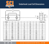 Underhook Load Cell