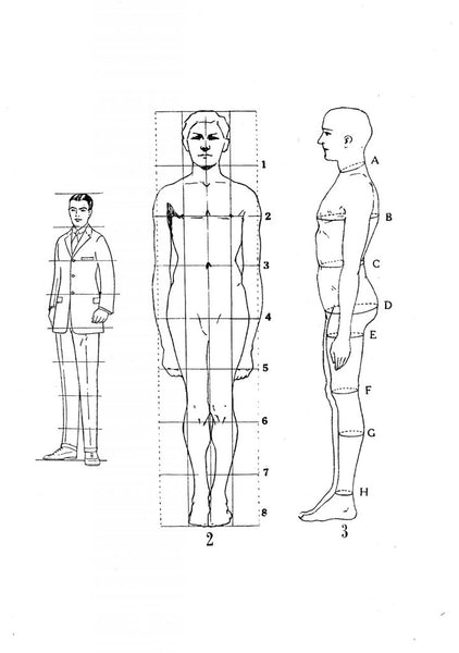 Drafting Mens Work Garments