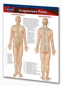 Acupuncture Permachart