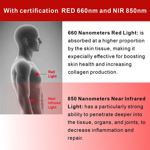 Professional Red Led Light Therapy Board-Photobiomodulation