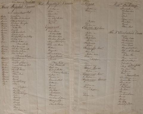 George IV Their Majesties Dinner, 31st March 1813