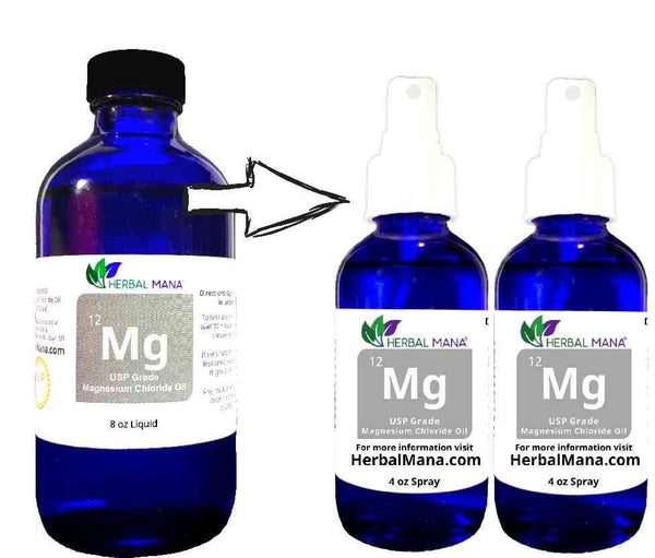 Magnesium Oil - 8 oz liquid (Pure USP Grade) 8 oz spray → 2 pack (4oz spray) Herbal Mana LLC