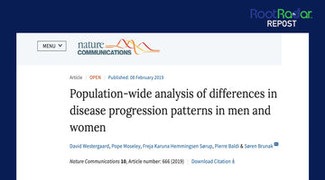 Women diagnosed later than men
