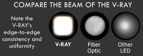 V-RAY Portable Dental Loupe Headlight LED Beam Comparison