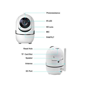 ring nest outdoor monitor smart security surveillance camera home white cctv bluetooth wifi motion detection detector movement phone track