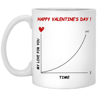 Happy Valentine's Day Mug Gift For Couple Gift For Him
