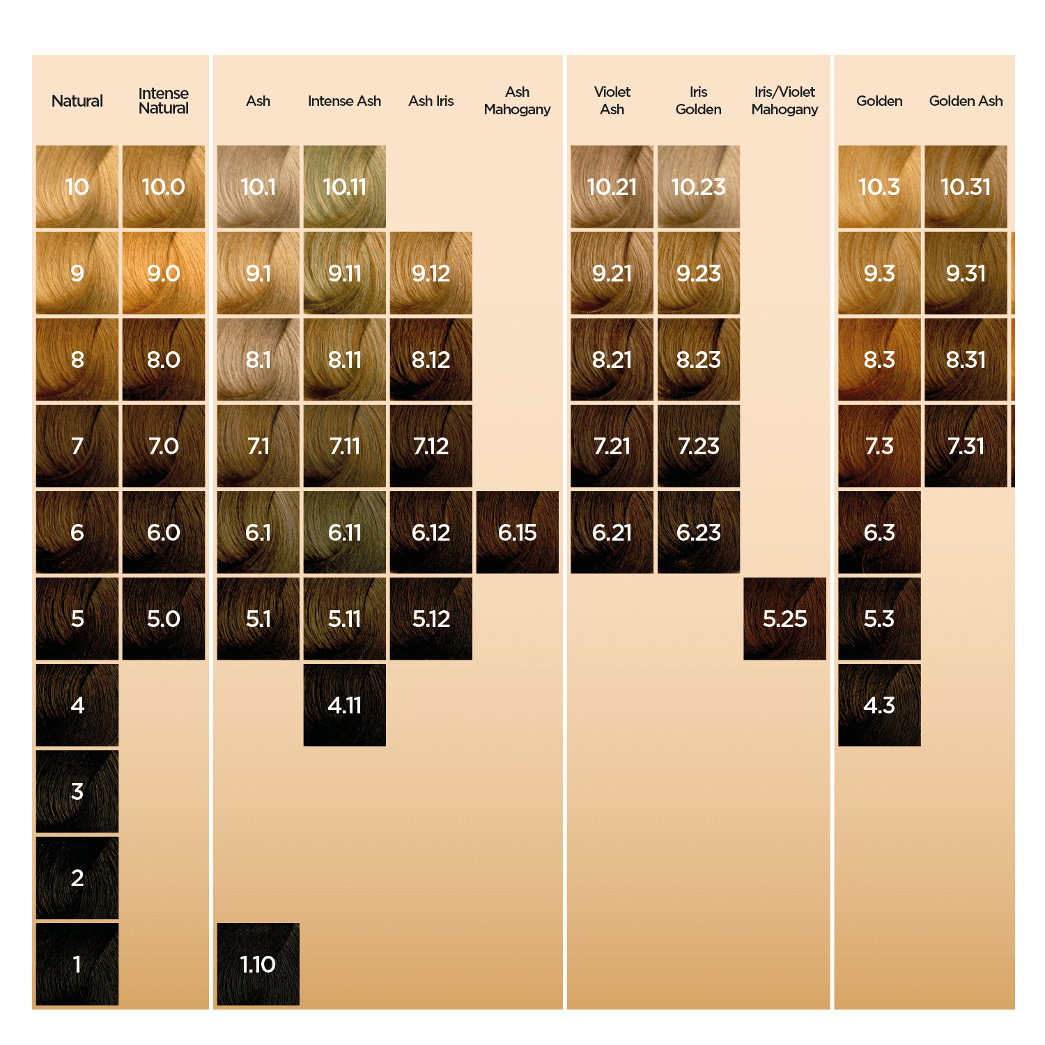 Neal & Wolf Colour Shade Chart Page 1