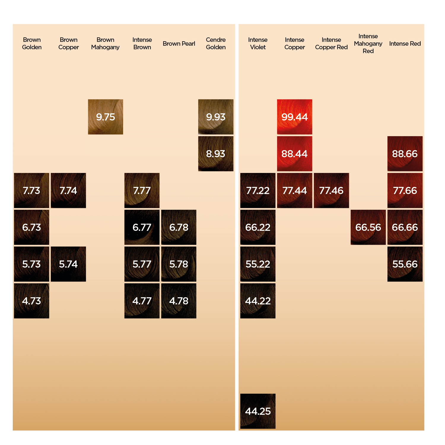 Neal & Wolf Colour Shade Chart Page 3