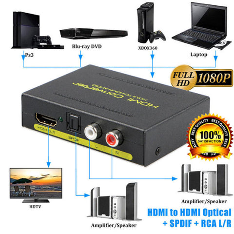 HDMI Audio Converter | HDMI Audio Extractor | HDMI Audio Splitter Adapter | Hdmi to Hdmi Optical TOSLINK SPDIF + RCA L/R Audio Converter | For PC DVD HDTV