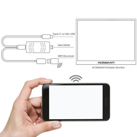 Image of DIGITBLUE® HDMI Wireless Display Cast for Smart phone |  Wifi HDMI Adapter Connector | Dongle | Support Airplay, Digitblue