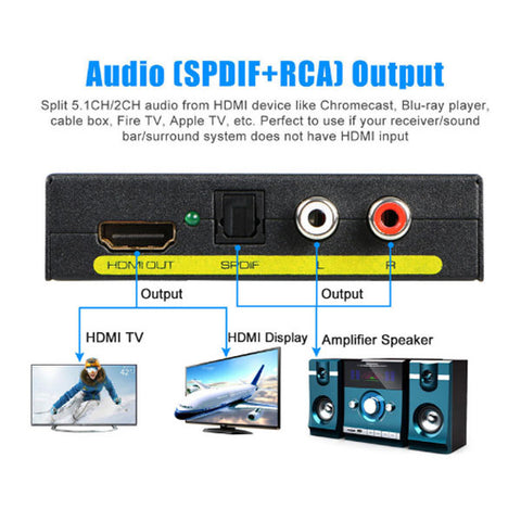Image of HDMI Audio Converter | HDMI Audio Extractor | HDMI Audio Splitter Adapter | Hdmi to Hdmi Optical TOSLINK SPDIF + RCA L/R Audio Converter | For PC DVD HDTV