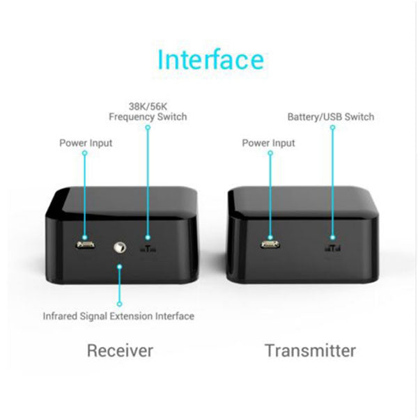 DIGITBLUE Wireless IR Remote Extender | IR Repeater | IR Transmitter Receiver | IR Blaster Emitter