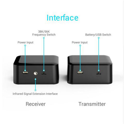 Wireless IR Remote Extender | IR Repeater | IR Transmitter Receiver | IR Blaster Emitter
