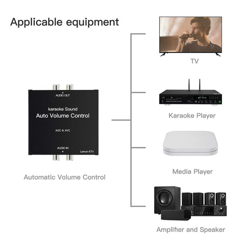 Image of LEMONKTV Auto Volume Control Device, Auto Gain Control Device for Karaoke Machine, Media Player