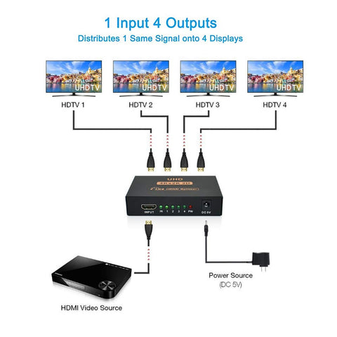 Image of Digitblue HDMI Splitter, 1X4 Ports Powered V1.4b Video Converter with Full Ultra HD 1080P 4K and 3D Resolutions for Xbox PS4 PS3 Fire Stick Roku Blu-Ray Player Apple TV HDTV