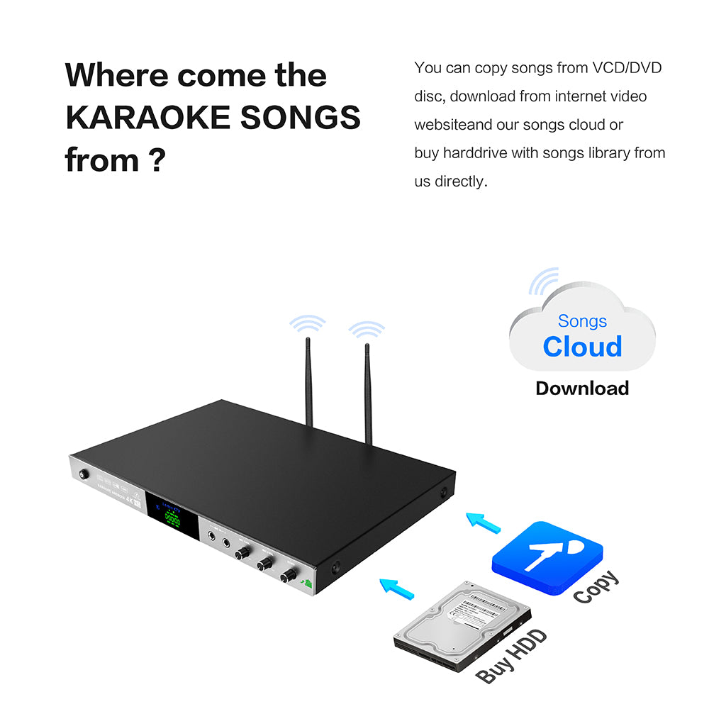 KHP-8866 Android HDD/Cloud Karaoke Machine | Karaoke Player