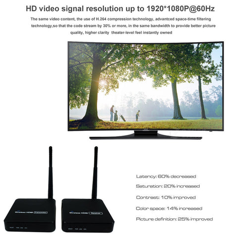 DIGITBLUE 5.8 GHz Wireless HDMI Transmission System | 1080P HDMI Extender | HDMI Transmitter Receiver | Wireless HDMI Sender Kit | WIFI 100m