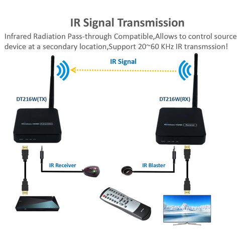 Image of DIGITBLUE 5.8 GHz Wireless HDMI Transmission System | 1080P HDMI Extender | HDMI Transmitter Receiver | Wireless HDMI Sender Kit | WIFI 100m