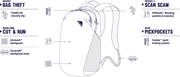 Image Result For Golf Cart Bags Clearance Canada