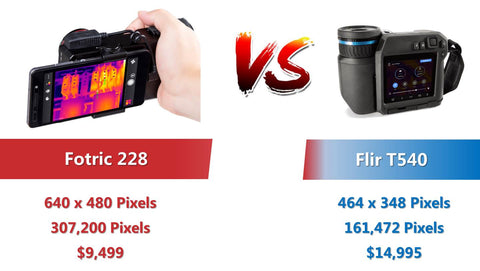 Fotric 228_vs_Flir T540_comparison_image