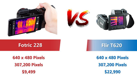 Fotric 228_vs_Flir T620_comparison_image