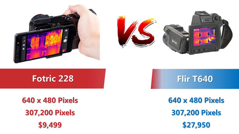 Fotric 228_vs_Flir T640_comparison_image