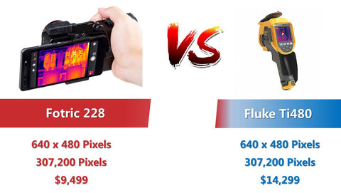 Fotric 228_vs_Fluke Ti480_comparison_image