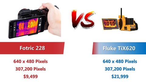 Fotric 228_vs_Fluke TiX620_comparison_image
